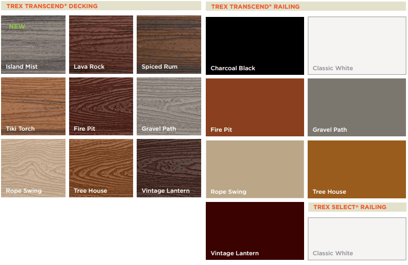 Trex Composite Decking Cleveland Lumber Co